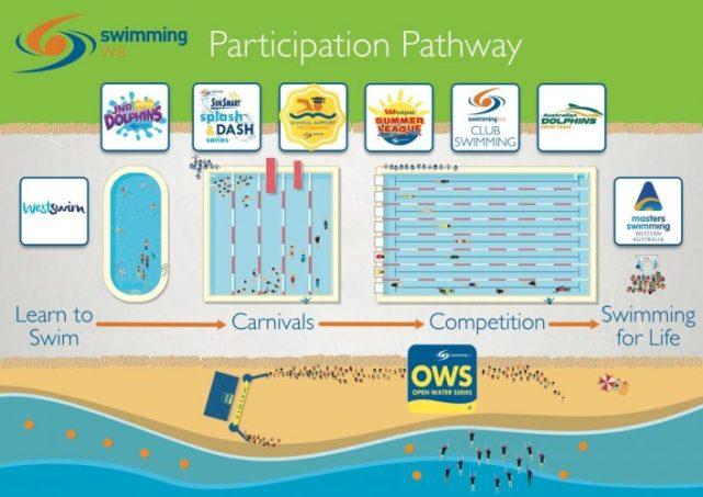 sw24a-pathway-diagram-ol-707x500